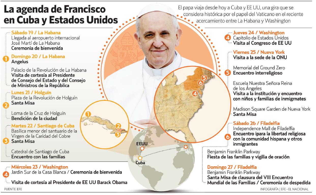 Francisco em Cuba, ONU e USA em 2015